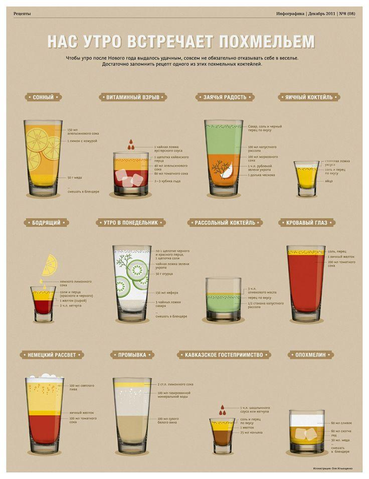 коктейли рецепты карта