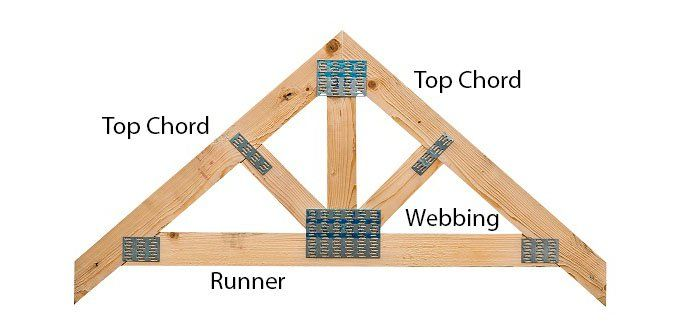 Roof Truss Example Roof Trusses Roof Installation Roof