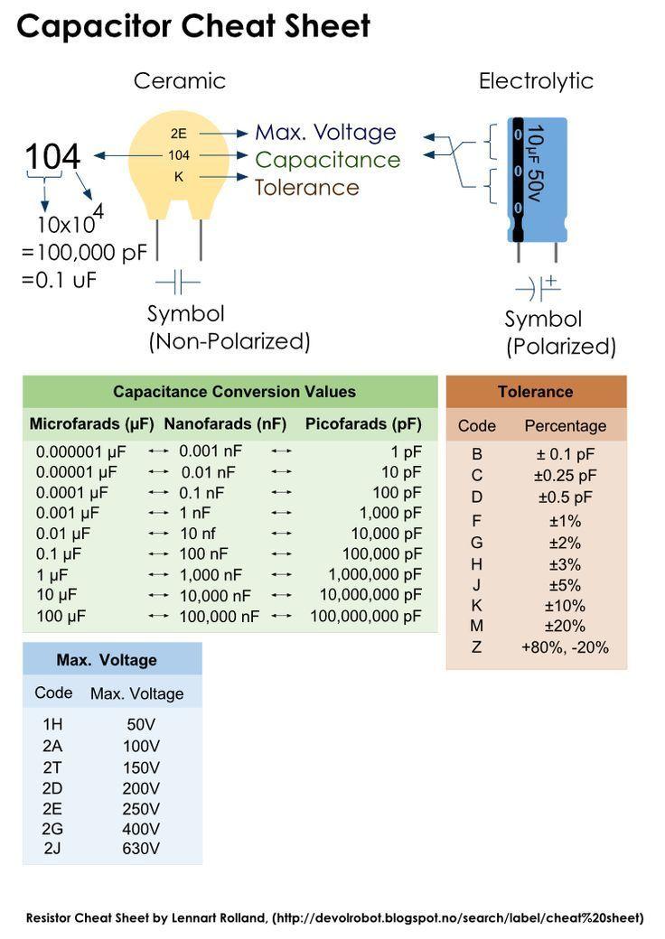 Resultado De Imagen De Electronic Formulas Cheat Sheet Electronics Basics Electronics Projects Electronic Circuit Projects