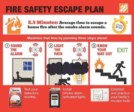 24 best Safety Planning images on Pinterest Fire safety, Fire - evacuation plan template