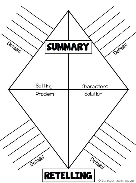How To Write A Concise Summary For Third Graders Freebie