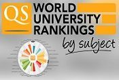 QS World University Rankings by Subject 2014 - Computer Science & Information Systems | Top Universities