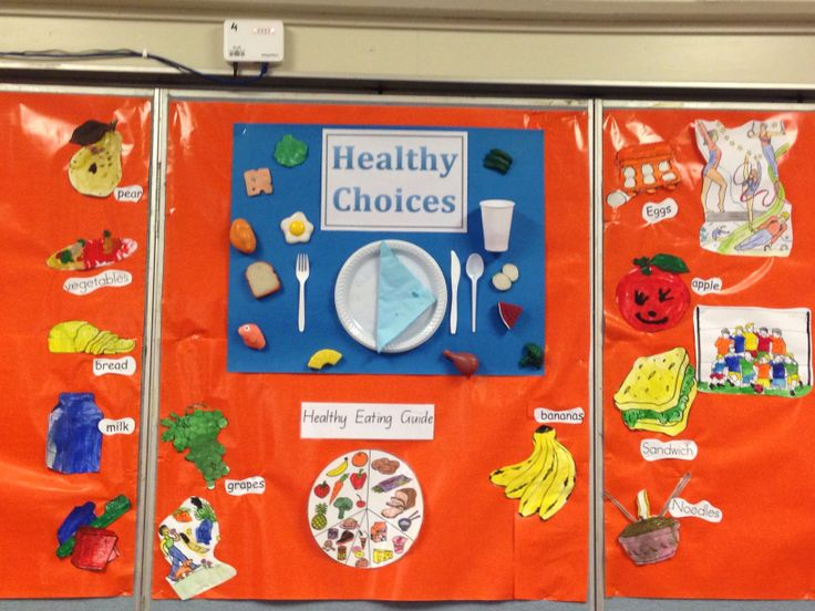 My K-2 special needs class created this healthy choices display for our classroom