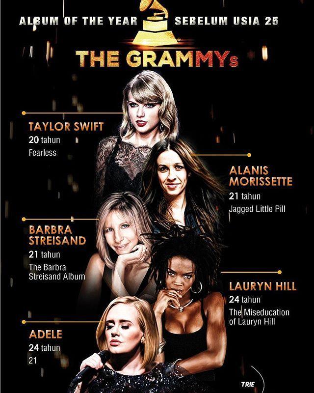 Sepanjang sejarah Grammy Awards, sedikitnya ada 5 penyanyi perempuan yang pernah menyabet piala Album of The Year di usia yang belum menginjak 25 tahun #adele #taylorswift #alanismorissette #barbrastreisand #laurynhill #grammyawards #old25 #infographic #graphicdesign #design