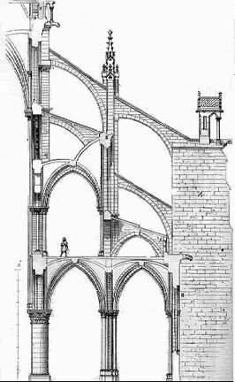 Flying Buttresses - suitable for tracing    Openings/construction techniques