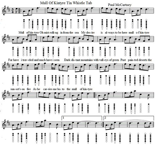 17 Best Images About Music In Key Of C On Pinterest: 17 Best Images About Tin Whistle On Pinterest