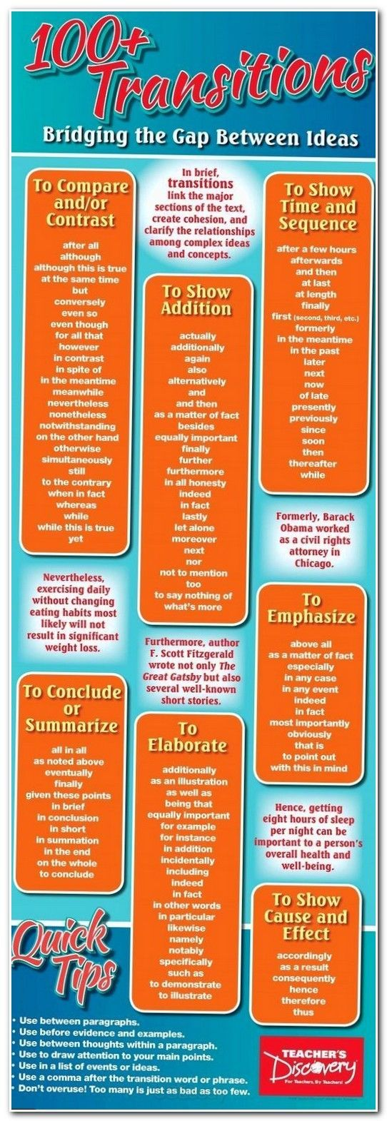 how to write a creative inference paragraph