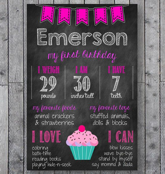 1st Birthday Chalkboard // Birthday Chalkboard by MsThirdGrade