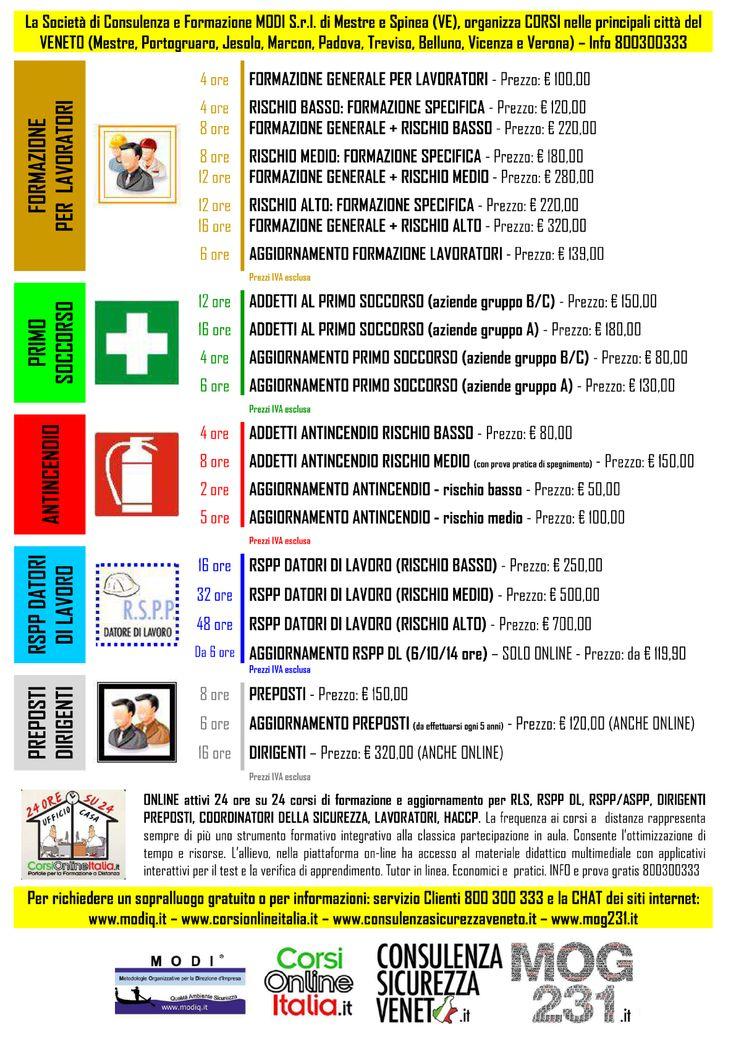 Organizziamo corsi in aula, azienda e online in linea con quanto pubblicato in Gazzetta Ufficiale nella Serie Generale n. 8 del 11-1-2012