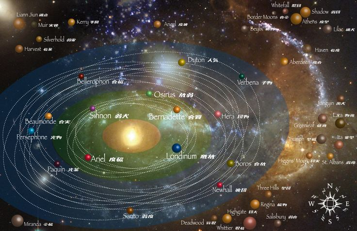 """""""Firefly""""'s map of the 'Verse. I had a little psnic attack when I saw Miranda. {whispering} Reaver space."""