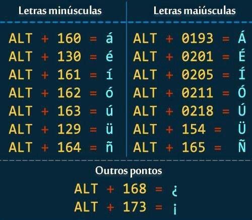 Códigos para utilizar los acentos en la pc. | Ortografía ...