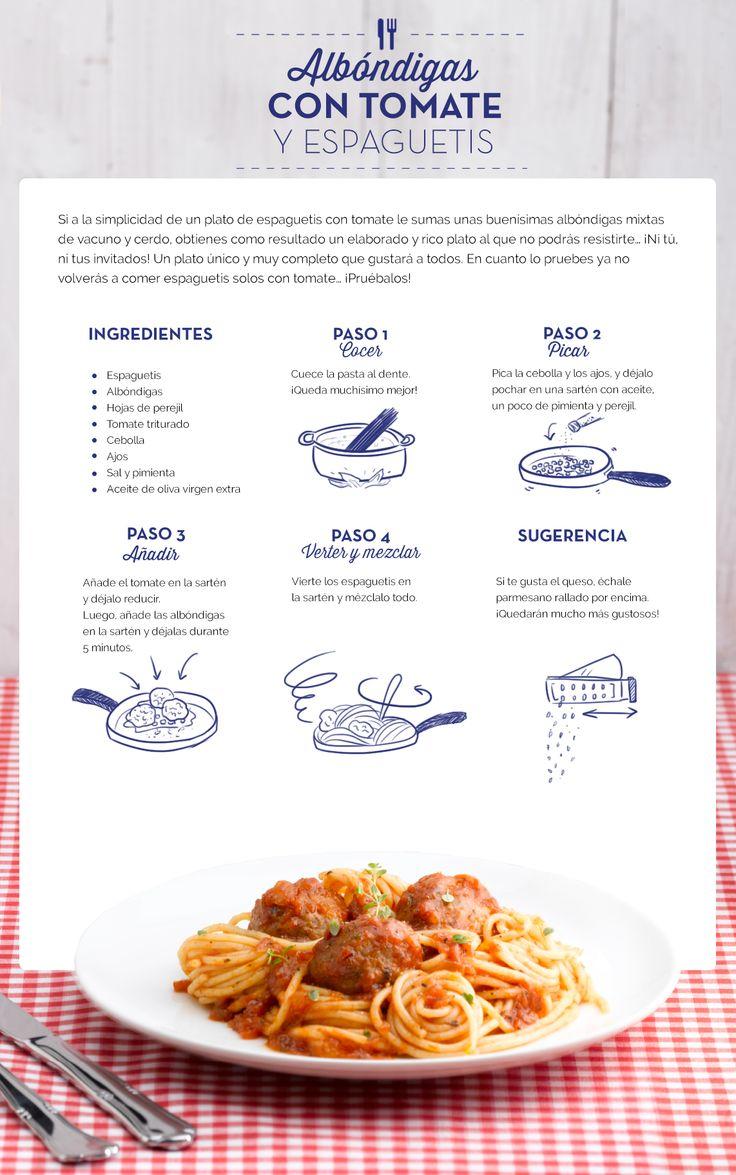 #RecetasALDI #Albóndigas con #Tomate y #Espaguetis