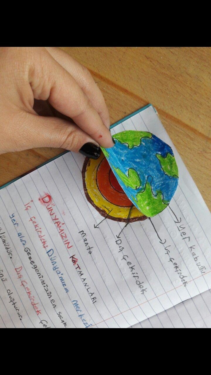 Dünyanın Katmanları 3 Sınıf Ile Ilgili Görsel Sonucu Kendin Yap