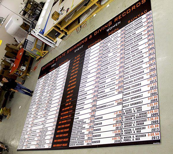 Buffalo State's new swim records board in production just prior to shipment.  This is a natatorium panel style collegiate swimming record board.