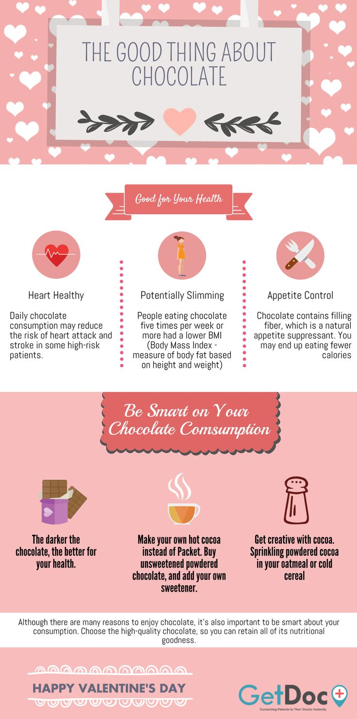 Happy Valentine's! Is chocolate good for your health? www.GetDoc.my | Easier and Faster Way to Find Your Nearby Doctor. Anytime. Anywhere.