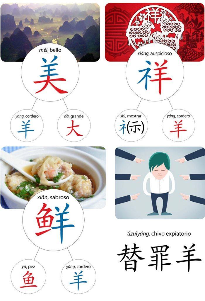 El carácter yang (羊, cordero) se ha empleado frecuentemente para formar otros caracteres y palabras con significado positivo como 美 (měi, bello), 善 (shàn, bondadoso), 祥 (xiáng, auspicioso). Y es que el cordero ha sido desde la antiguedad uno de los animales domésticos favoritos por su belleza y tranquilidad y su utilidad como alimento. #revistainstitutoconfucio http://confuciomag.com/caracter-yang