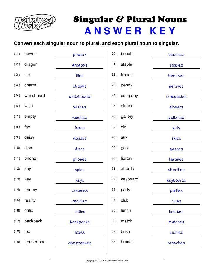 ผลการค้นหารูปภาพสำหรับ singular noun กับ plural noun