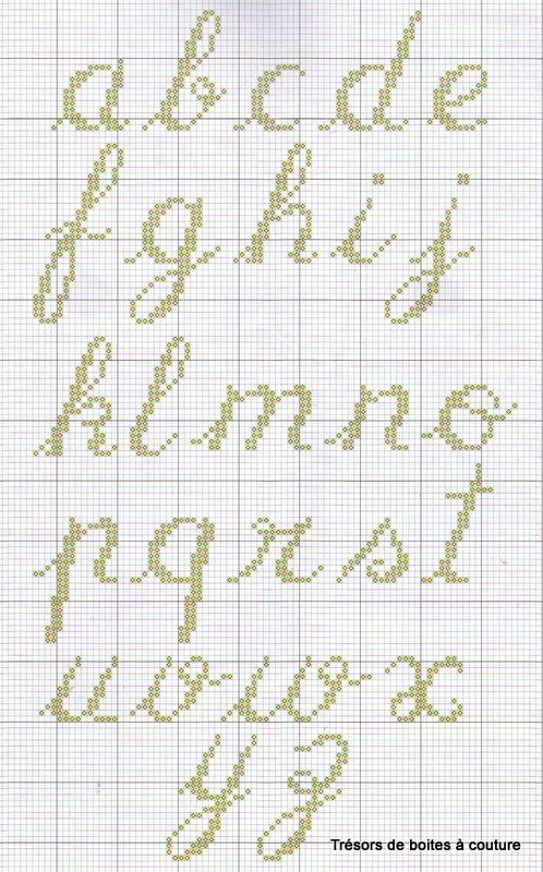 script lower case alphabet chart for cross stitch or needlepoint