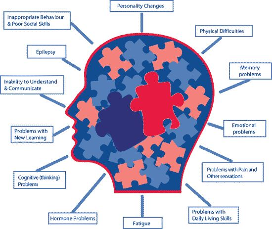 the characteristics effects triggers and treatment of epilepsy a neurological disease What are the symptoms of photosensitive epilepsy  people with  photosensitive epilepsy have seizures that are triggered by:  epilepsy is a brain  disorder that causes recurrent seizures (more than two)  fire trucks,  ambulances, and safety alarms visual effects in movies, tv shows, and video  games.