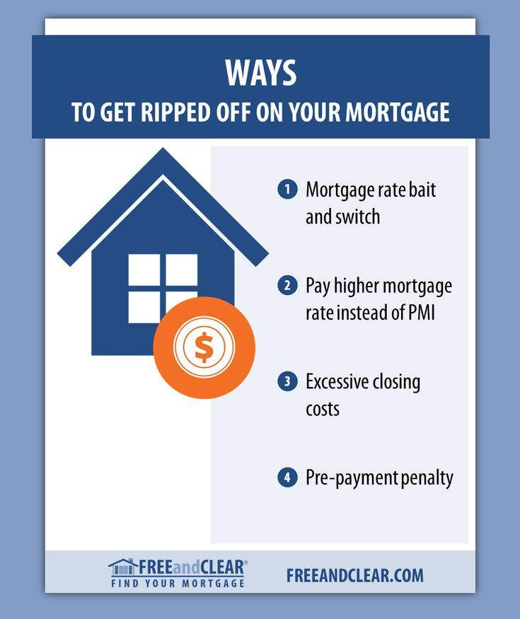 Ways You Can Get Ripped Off On Your Mortgage Freeandclear Mortgage Payoff Pay Off Mortgage Early The Borrowers