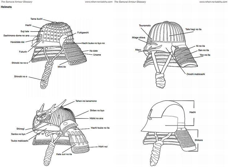 Les 96 meilleures images du tableau tensho sur pinterest for Arts martiaux pdf