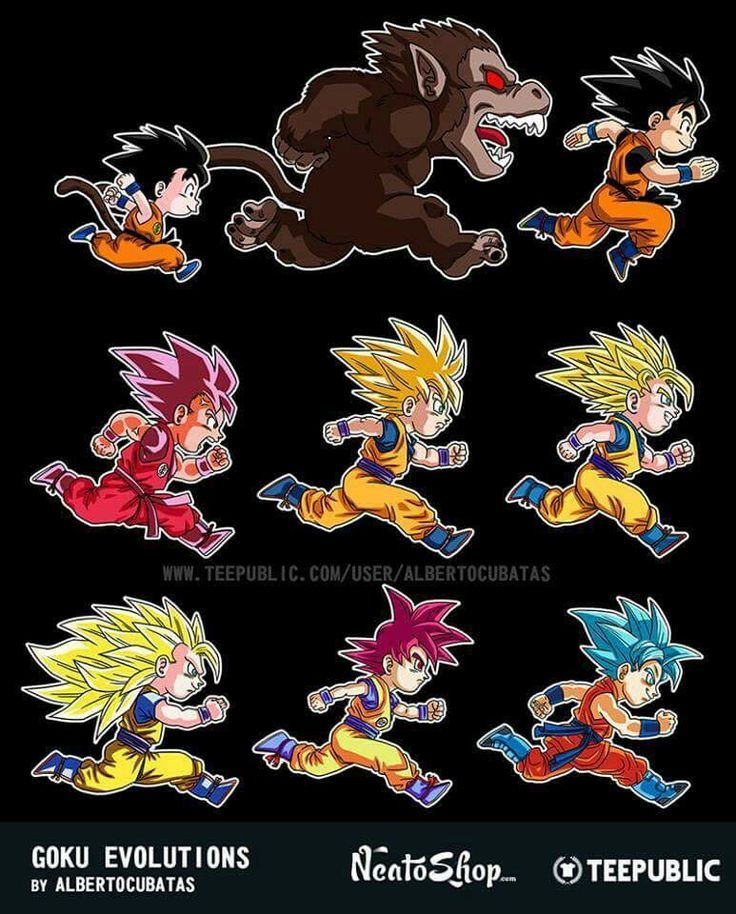 Ok all GOKU forms now all we need are all VEGETAS forms whenever I say GOKU or VEGETA it caps locks