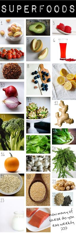 1. apricots 2. avocados 3. raspberries 4. tomatoes 5. cantaloupe melon 6. cranberry juice 7. raisins 8. figs 9. lemons & limes 10. onions 11. artichokes 12. ginger 13. broccoli 14. spinach 15. bok choy 16. pumpkin or squash 17. garlic 18. arugula 19. wheat germ/oatmeal 20. quinoa 21. nuts and peanuts 22. lentils 23. [...]