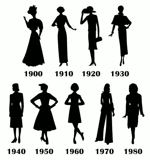The Feminine Fashion Silloutte over the years! I think it stops at 1980 because feminine clothes got overtaken by grunge & sloppiness!!!!