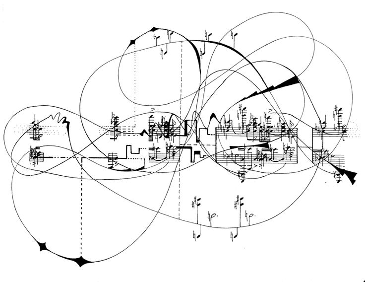 Experimental Music Notation Resources   Will Redman Part 84