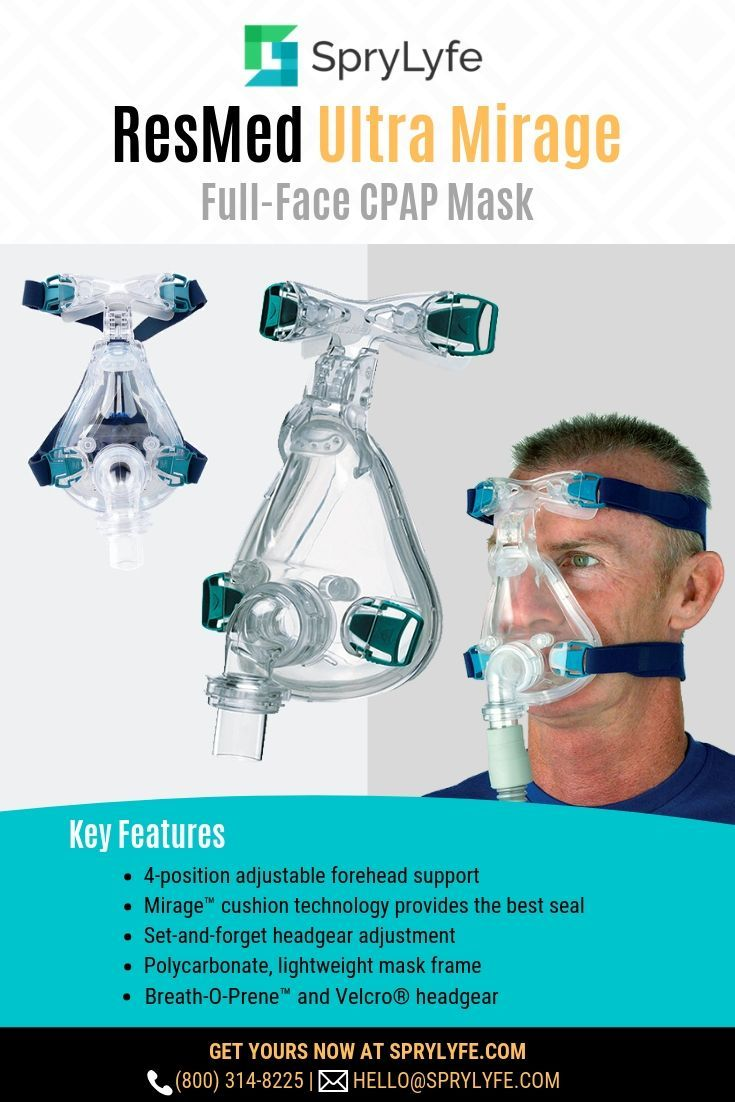 Resmed Ultra Mirage Full Face Cpap Mask With Headgear With Images