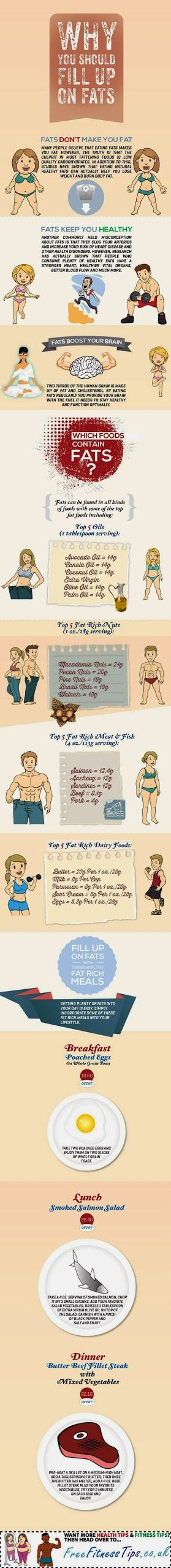 Why You Should Fill Up On Fats