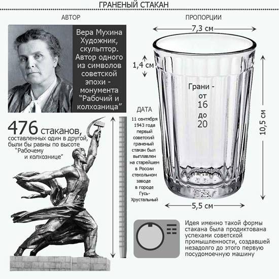 Скульптор Вера Мухина