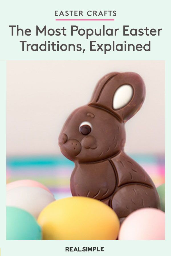 Pin On Easter Ideas