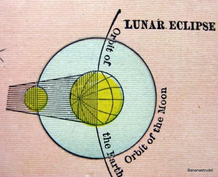 solar system 1890s - photo #20