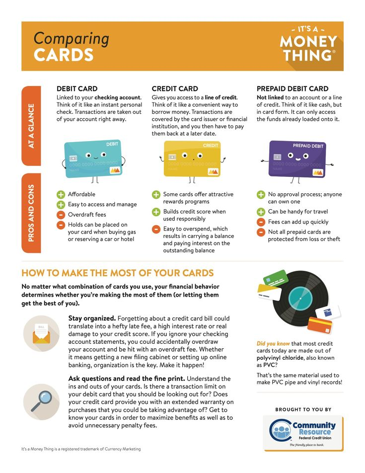 Comparing debit credit and prepaid cards prepaid debit