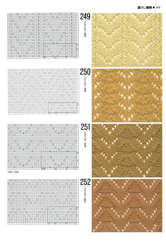 1000 Knitting Patterns Ebook Download : 17 Best images about Knitting: lace stitches on Pinterest Knit patterns, La...
