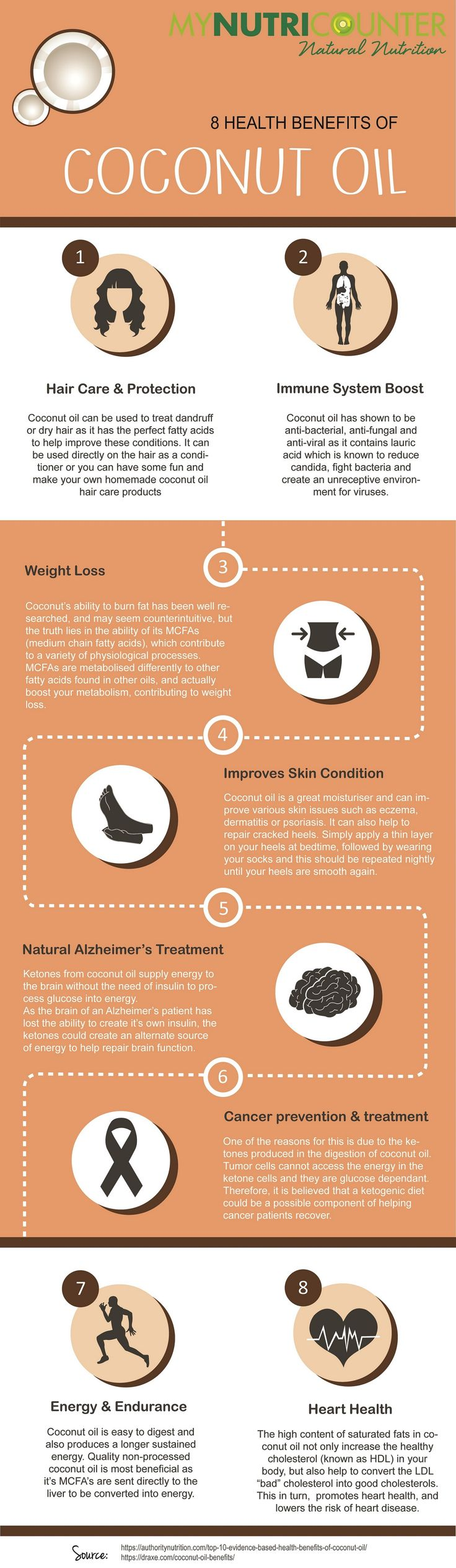 Health Benefits of Coconut Oil by MyNutriCounter