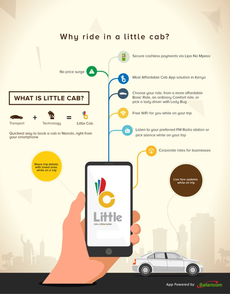 uber taxi nairobi