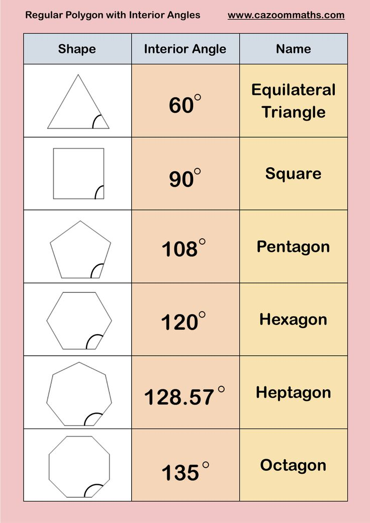 12 best regular polygons images on pinterest regular polygon mathematics and calculus. Black Bedroom Furniture Sets. Home Design Ideas