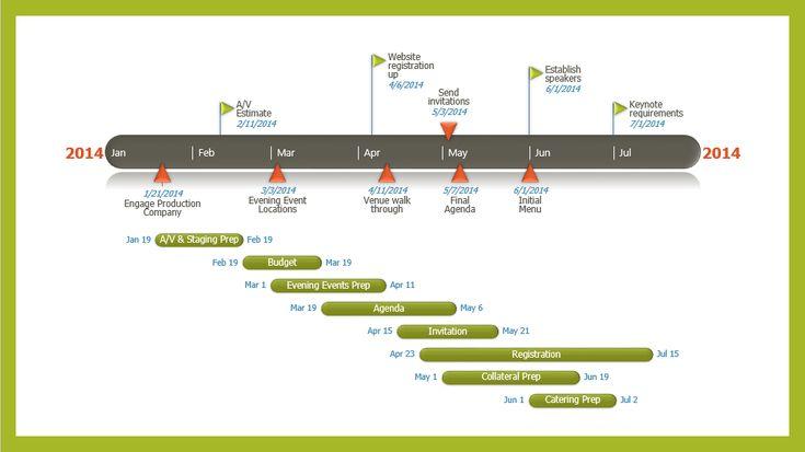 top timeline tips in visio microsoft 365 blog