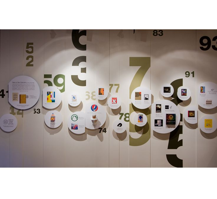 Amazing timelines (by Michael Osborne?) for San Francisco Graphic Design