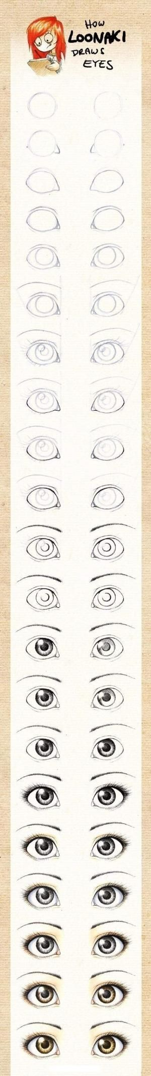 How to draw eyes by JadeMonroe