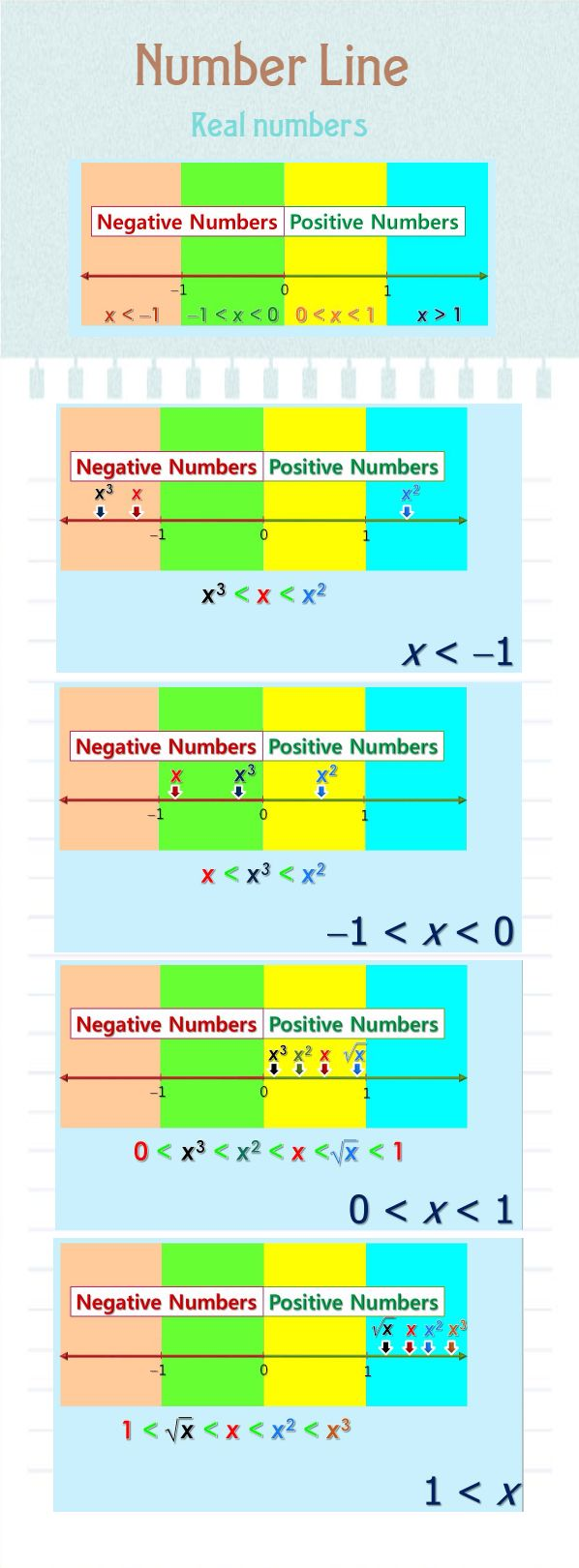 375 best math 46s images on Pinterest | Learning, Math teacher and ...