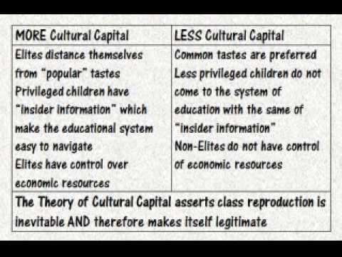 cultural capital sociology essay The form of cultural capital is viewed as one that social and cultural elements of family life could comply with  related essay paragraphs: sociology and social.