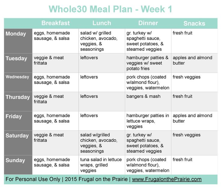Whole Foods Meal Plan On A Budget