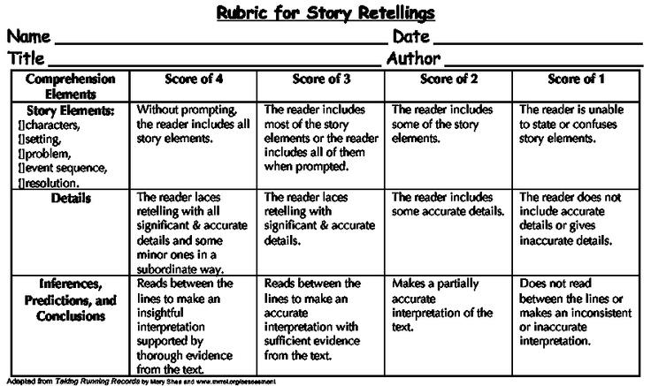 Story Retelling Rubrics