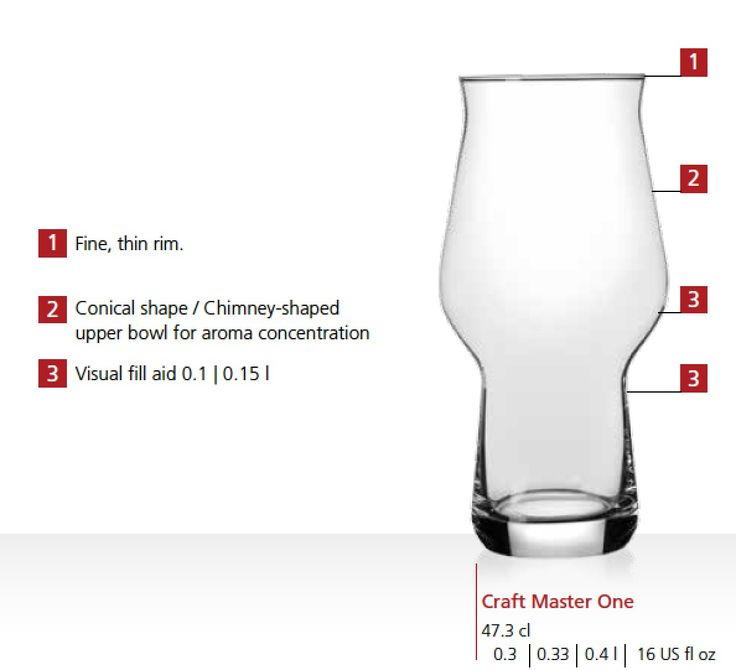 Ölglas Craft Master One, 0,4