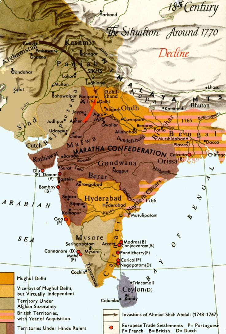 Today in South Asian history: the Third Battle of Panipat (1761)