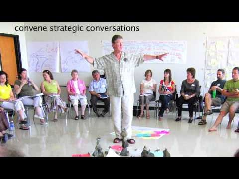 Mindful Leadership and Communication