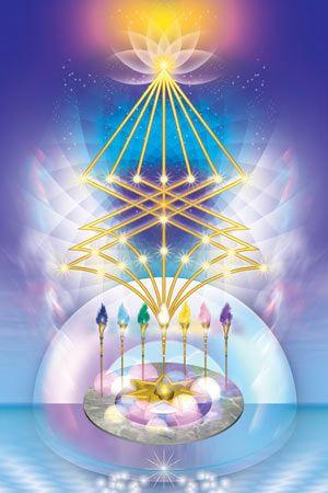 SEVEN SACRED WEEKS - DAY 43 - JULY 4, 2013 - BELOVED SEVEN MIGHTY ELOHIM – LIGHTGRID - Lichtnetz - REDDELUZ